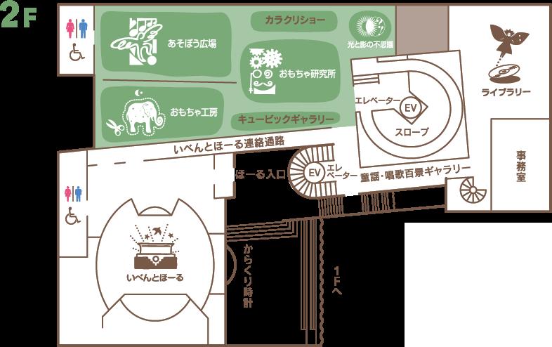 わらべ館2Fマップ