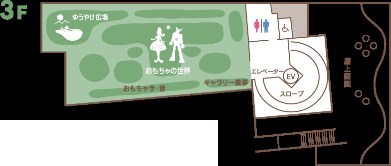 わらべ館3Fマップ